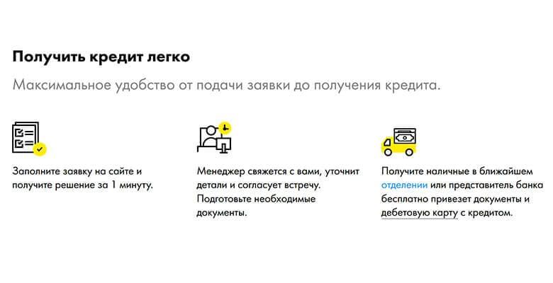 райффайзенбанк кредит онлайн заявка на кредит на карту