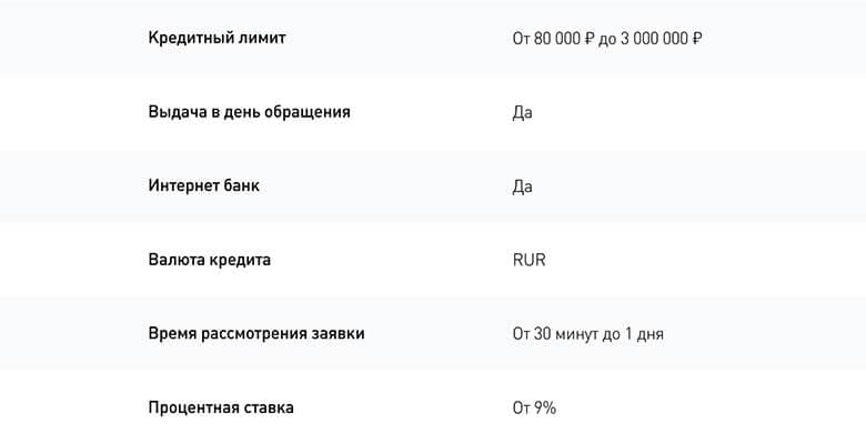банк восточный кредит наличными условия получения отзывы