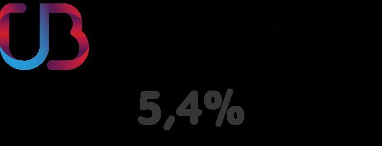 купить фольксваген в беларуси в кредит