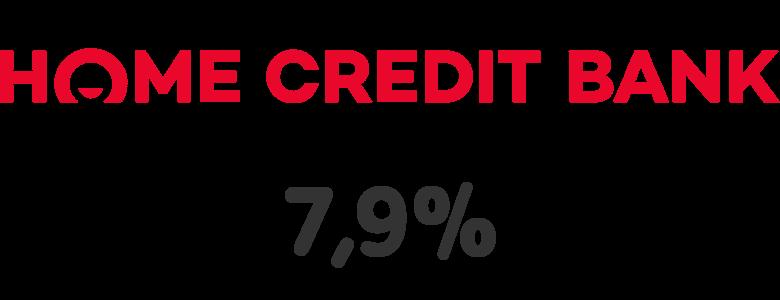 Подать заявку на кредит хоум кредит онлайн заявка